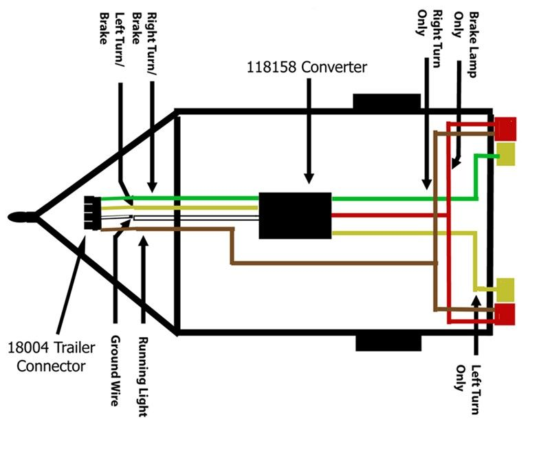 trailer wiring diagram | Trailer Stuff | Pinterest | Diagram ...