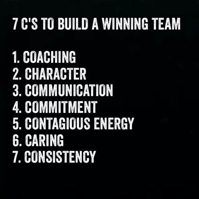 Pin By Lisa Dishon On Work Leadership Quotes Teamwork Quotes