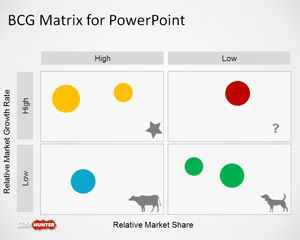 Bcg Matrix Template | Free Boston Consulting Group Matrix Template For Powerpoint