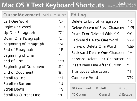 Dashkards Mac Os Keyboard Shortcuts Mac