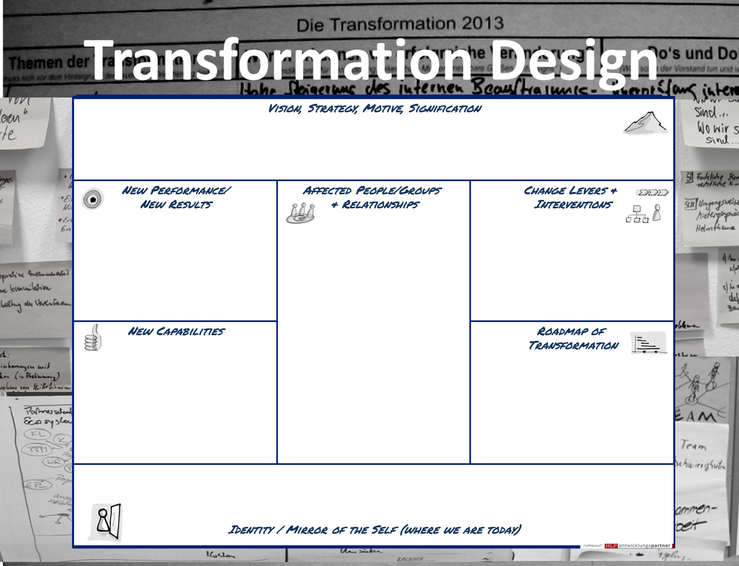 Building Capability With Transformation Design An Interview With Clemens Frowein Business Model Canvas Change Management Business Design