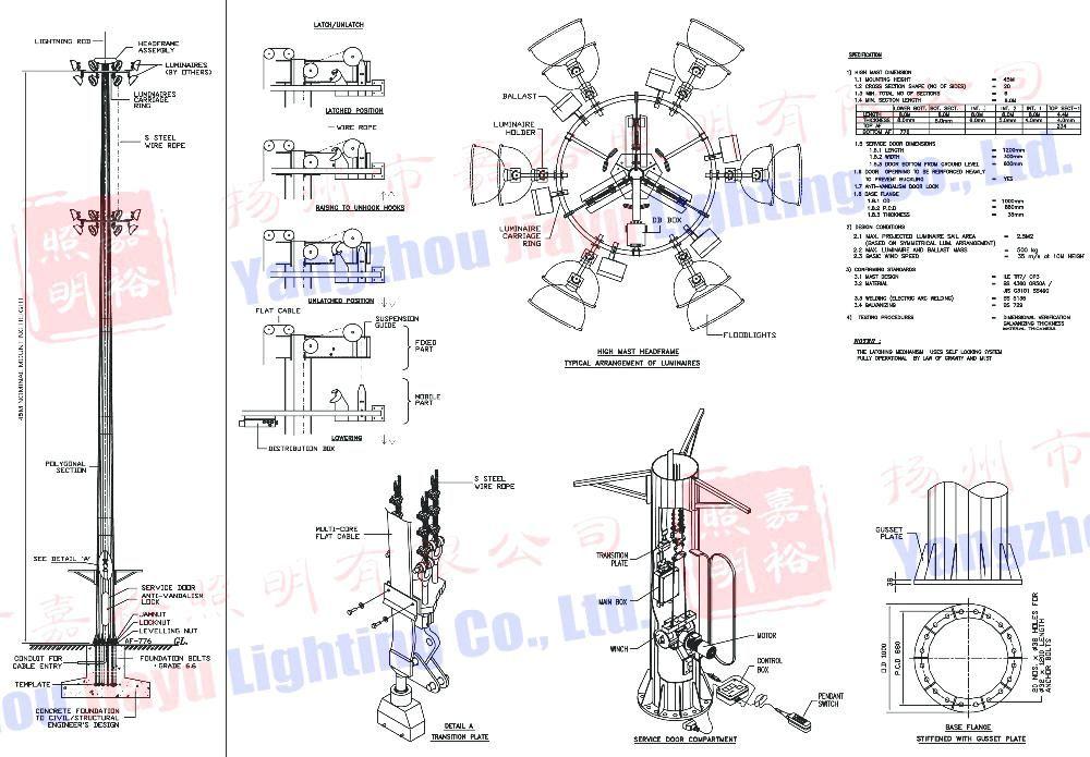 High Mast Lighting Design Calculation Best Prices Flood Lighting