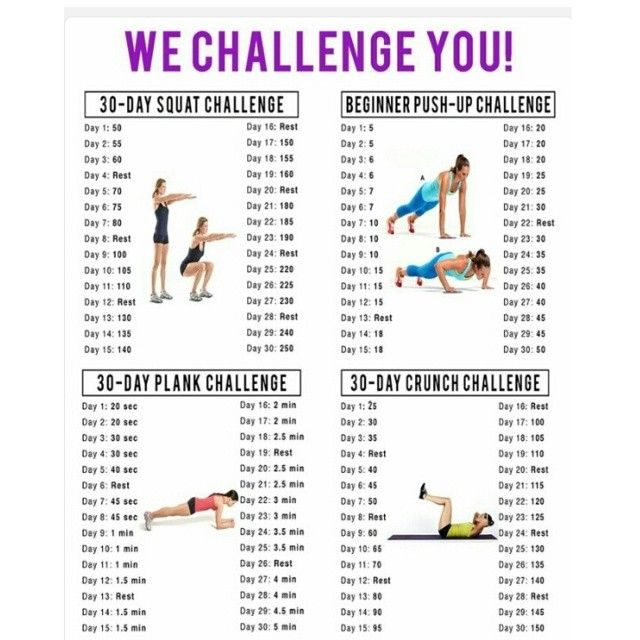 30 Day Weight Loss Workout - Workout And Yoga Pics