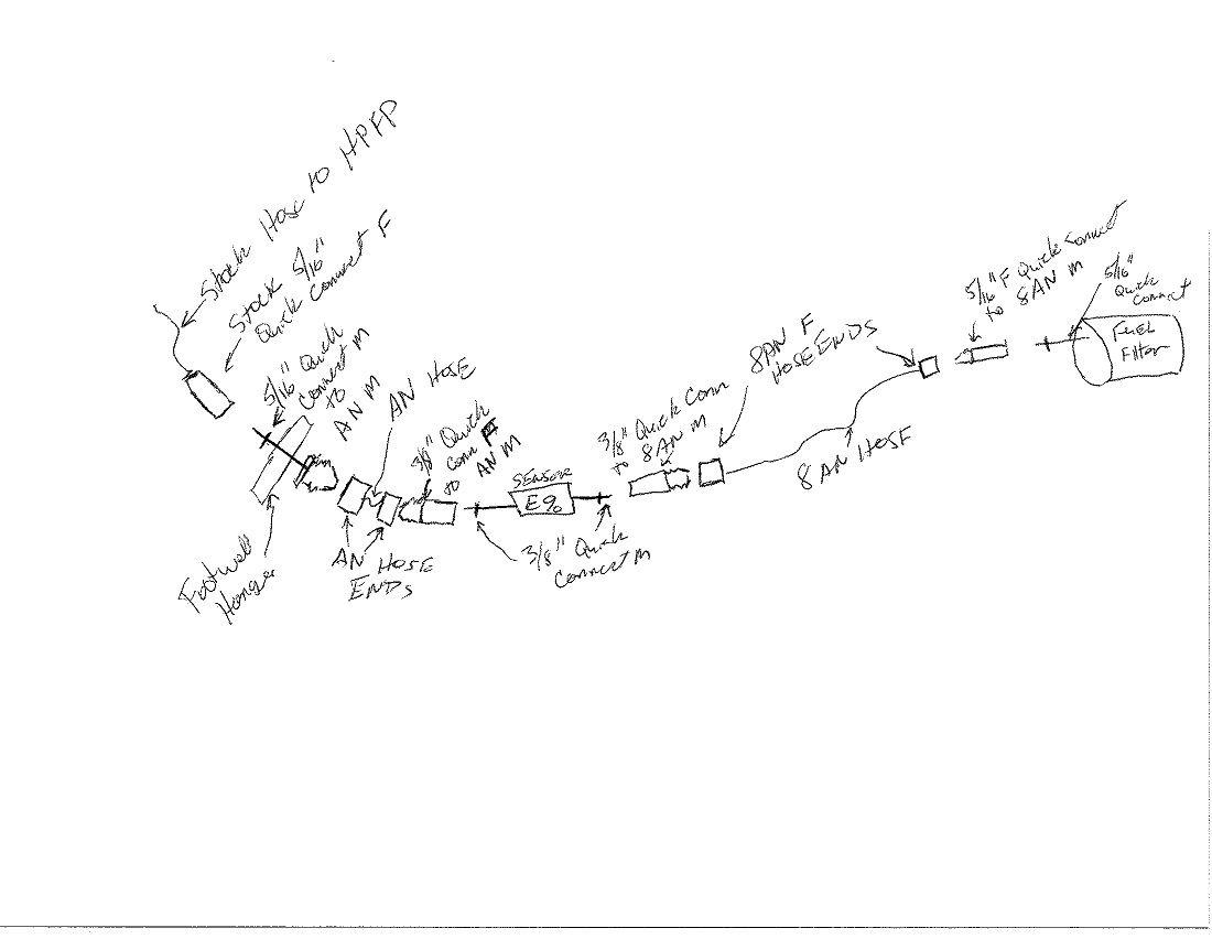 Villager Fuse Diagram