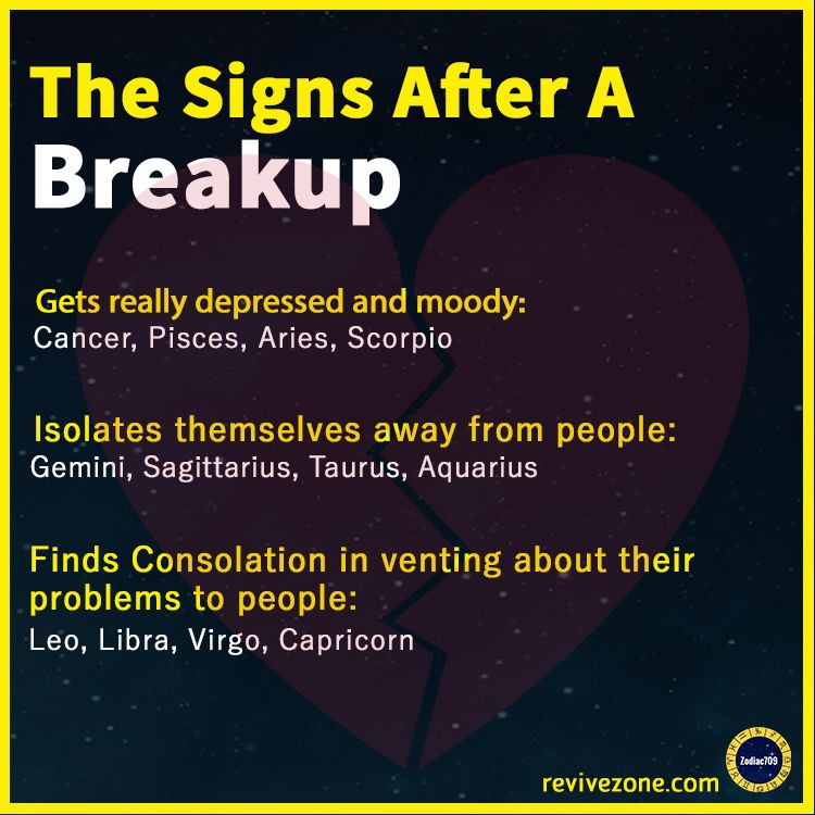 What your zodiac sign after breakup