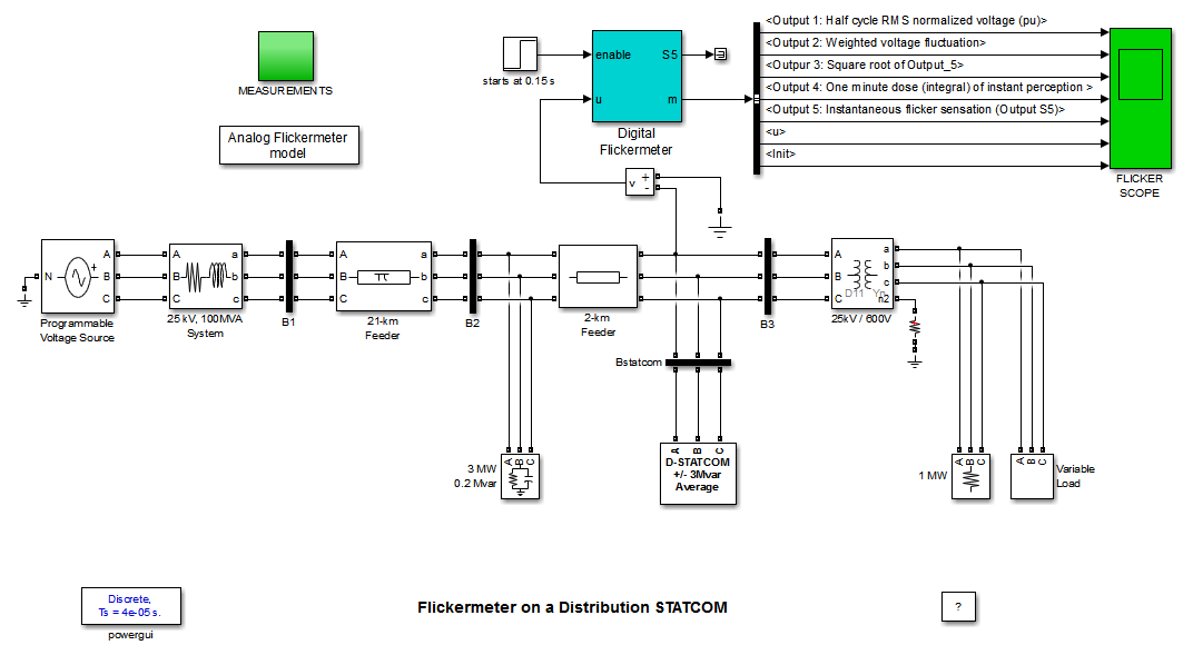 Flickermeter On A Distribution Statcom Matlab Simulink Example Distribution Square Roots System