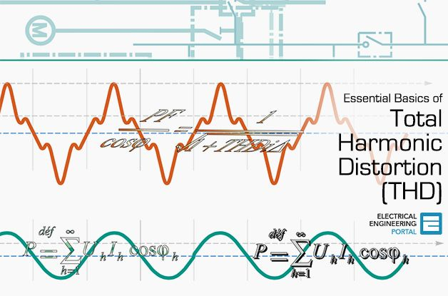 Essential Basics of Total Harmonic Distortion (THD) Power Quality