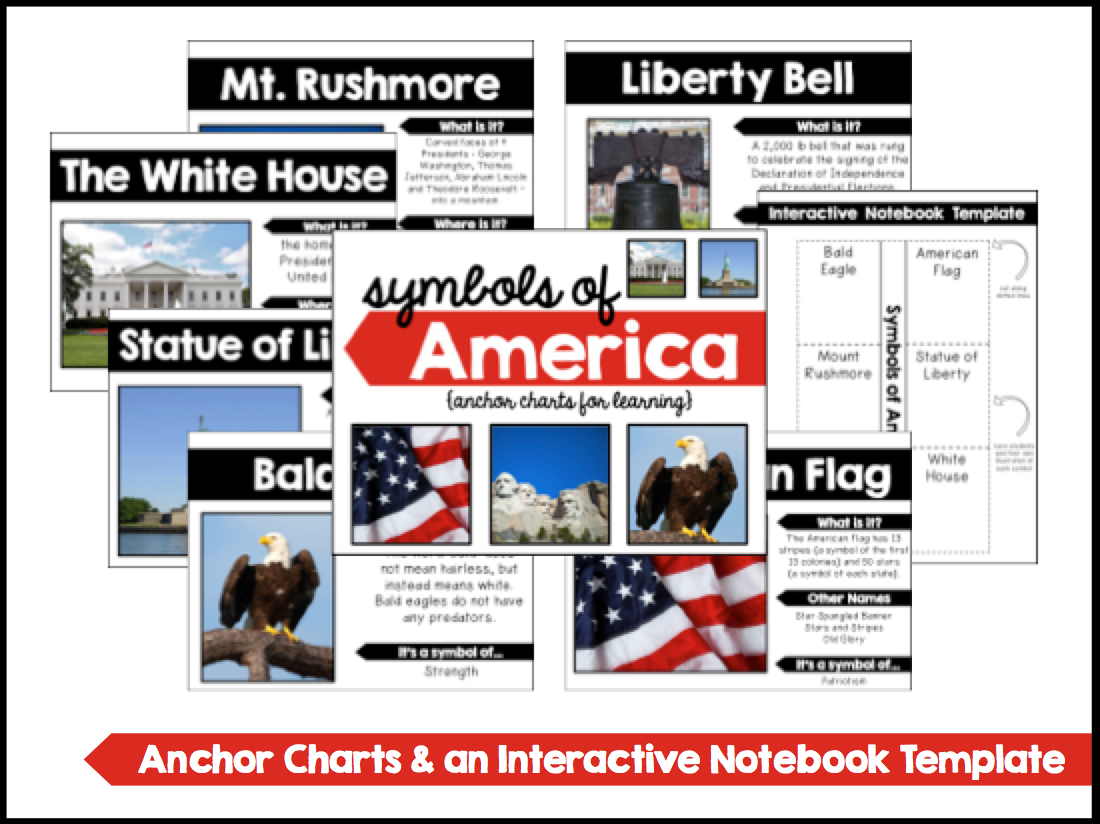 President S Day Symbols Of America Anchor Charts