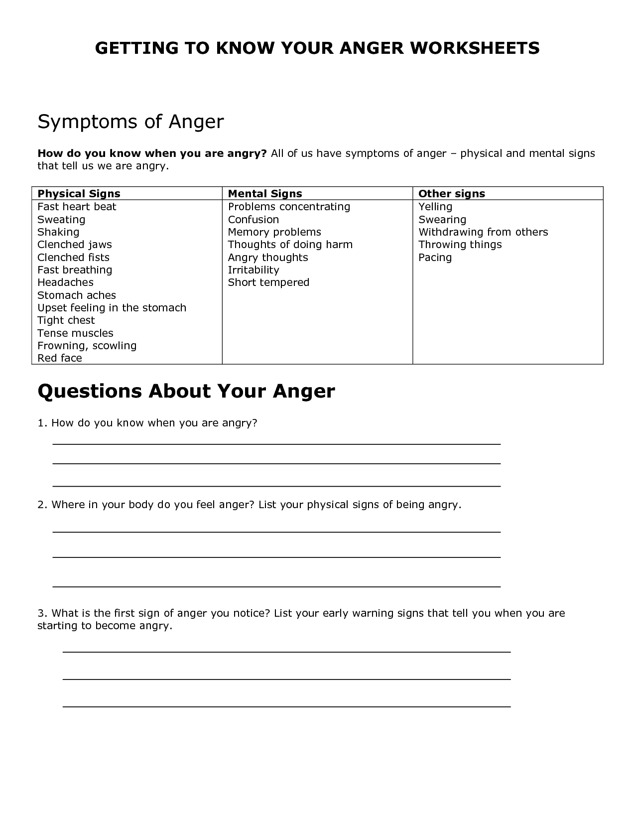 worksheet Anger Diary Worksheet anger worksheets google search creative therapy pinterest search