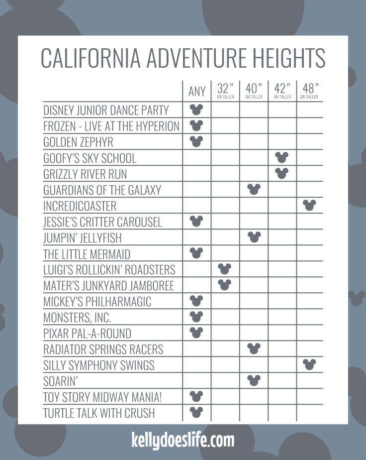 Photo of Größenanforderungen für Disneyland – Disneyland & California Adventure!