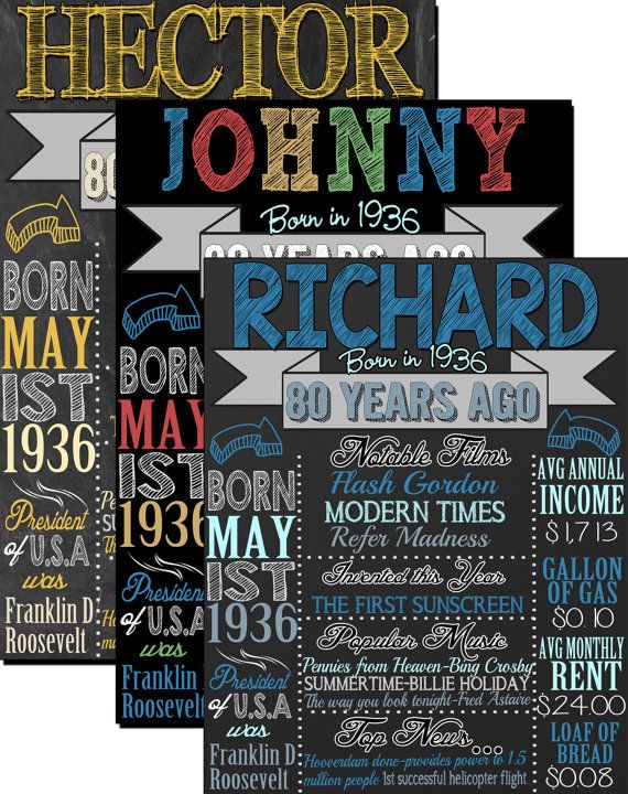 80th Birthday Board 80 Years Old By CustomPrintablesNY