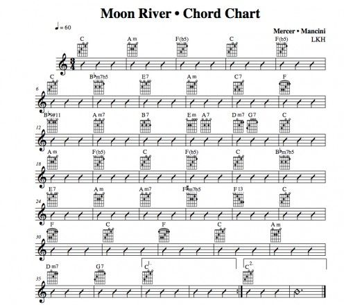 jazz guitar lessons moon river chord melody rhythm guitar vocal melody tab video lessons