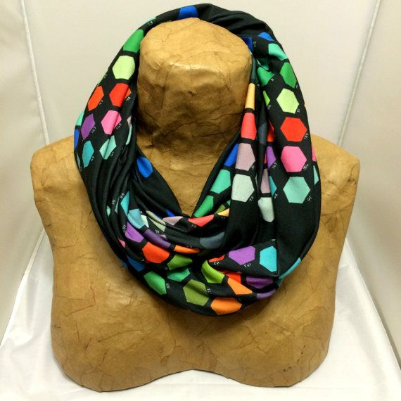 Colorful Knit Scarf  Darth Color Chart by AbstractGraphDesigns, $39.00