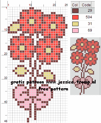 Uitgelezene borduren bloemen kruissteekpatronen cross-stitching flowers CH-62