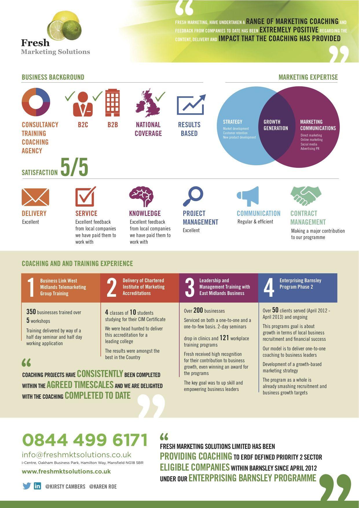 Cv Marketing Google Zoeken Graphics Cv Infographic