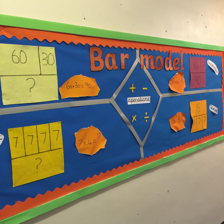 Bar Model Display Maths