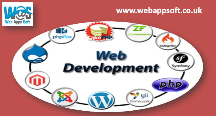 Top Programming Languages Used In Web Development To Inbuilt An Application With All Advance Web Development Top Programming Languages Web Development Design