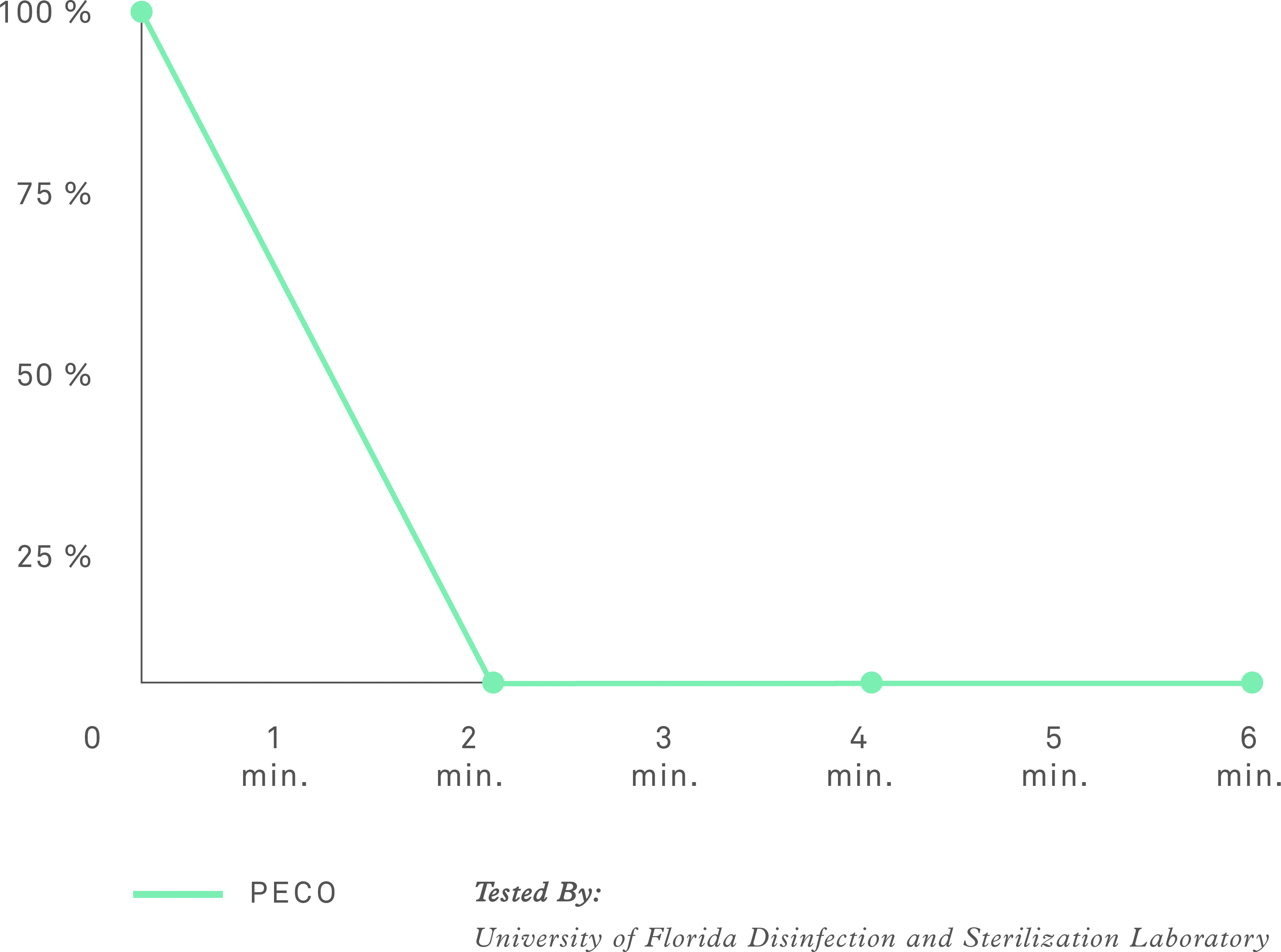 carbon nanotubes Nanotechnology Nanotechnology in 2020