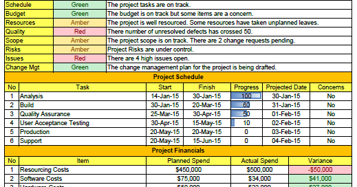 Weekly Report Template Excel from i.pinimg.com