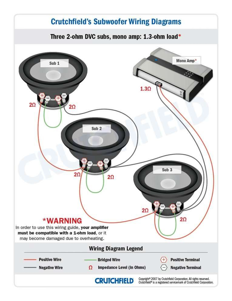 Crutchfield Car Wiring Diagram And Subwoofer Wiring Diagrams How To Wire Your Subs Subwoofer Wiring Subwoofer Car Audio Installation