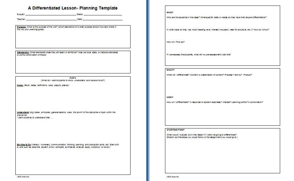 Lesson Plan Template It Is A Tremendous Tool To Center And Focus