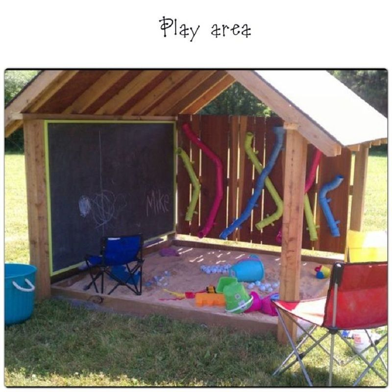 """Covered Sandbox From """"Organized Outdoor Play Areas"""