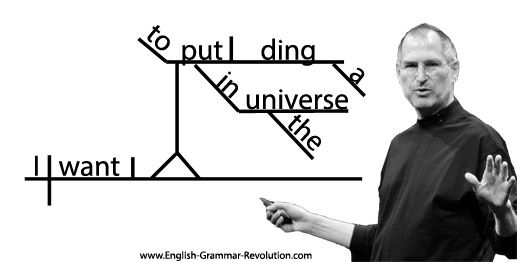 Steve jobs quote sentence diagramming sentence diagramming steve jobs quote sentence diagramming ccuart Images