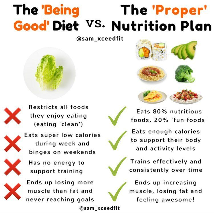 The Being Good Diet Vs The Proper Nutrition Plan By Sam Xceedfit When Most People Are Being Good They R Nutrition Nutrition Guide Best Diets