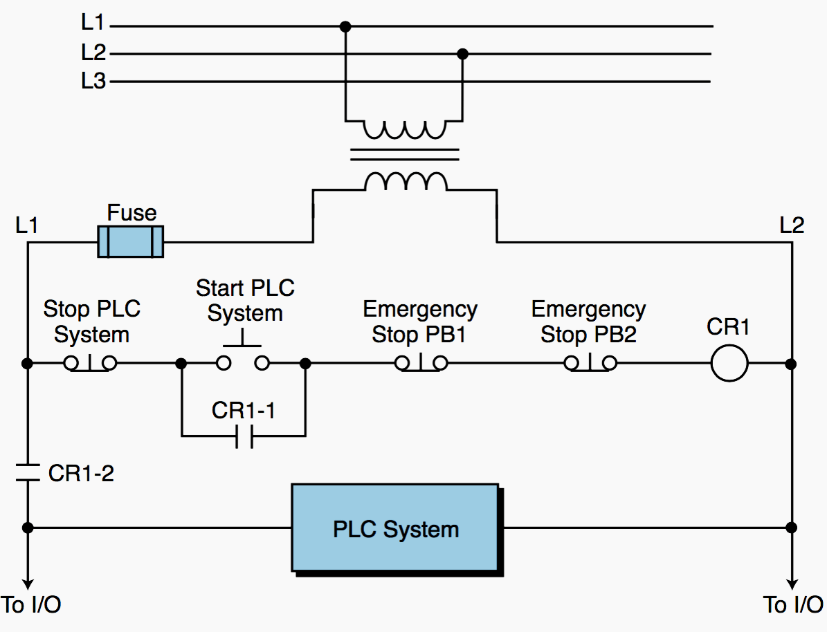 Emergency Circuits Hardwired To The Plc System Programmable Logic Controllers Diy Electrical Diagram Chart