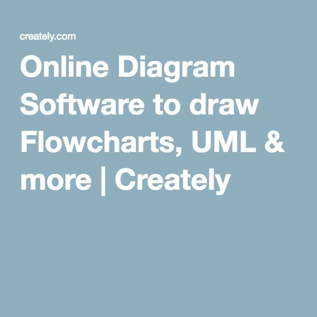 Online Diagram Software To Draw Flowcharts Uml More Creately