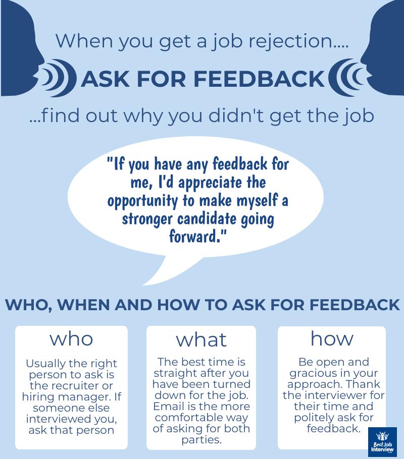 Job Interview Follow Up Help Job Rejection Job Interview Advice Interview Skills