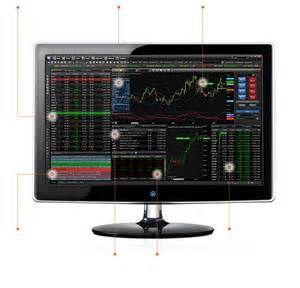 Best rated online trading platform