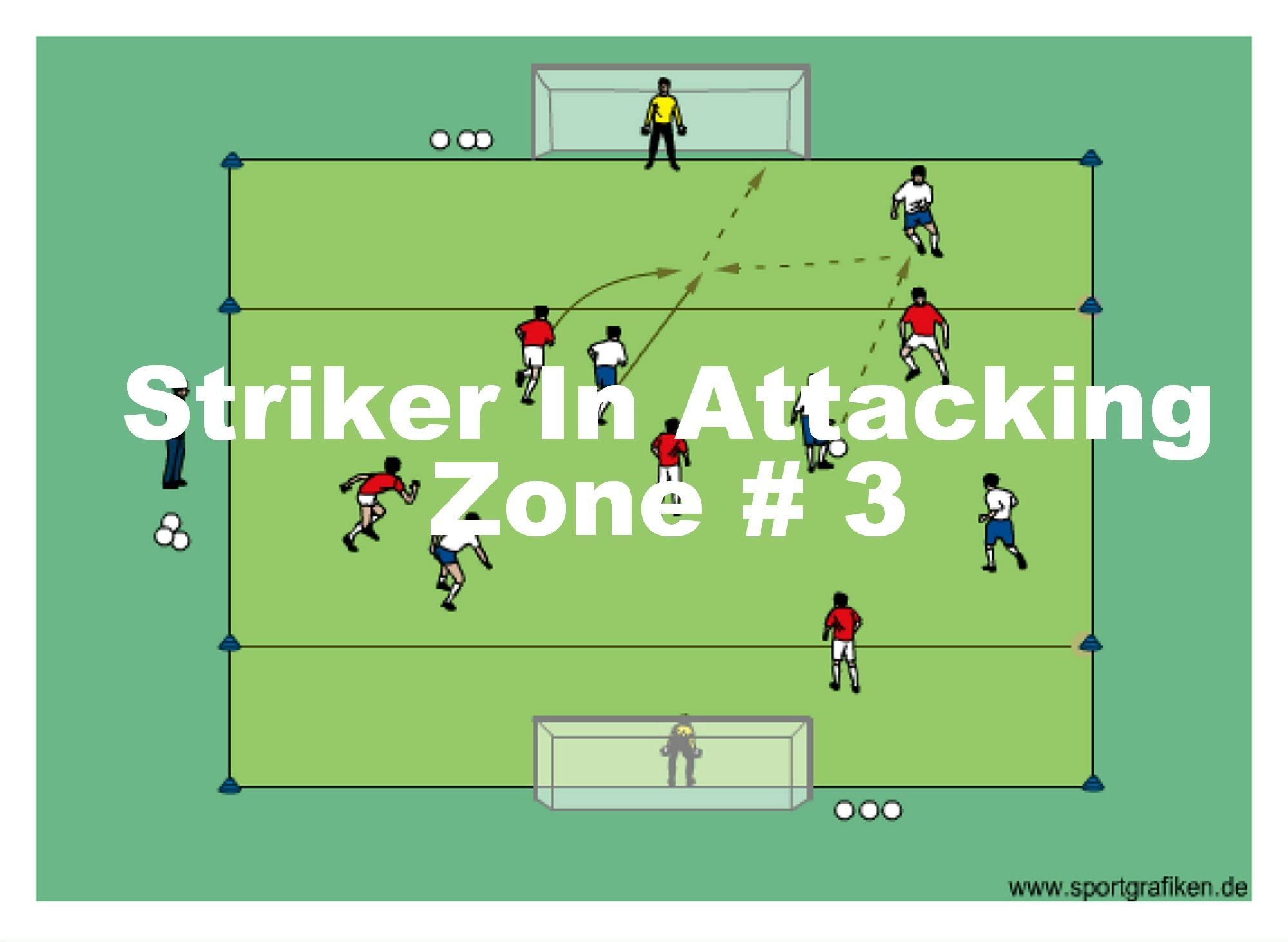 Striker In Attacking Zone 3 Print Download This Drill Basic Information Age Group 8 11yrs 12 15yrs Soccer Drills Soccer Training Soccer Training Drills