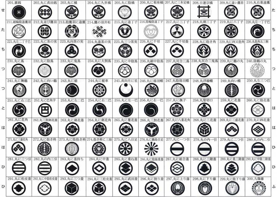 Logo Typo おしゃれまとめの人気アイデア Pinterest Kousuke