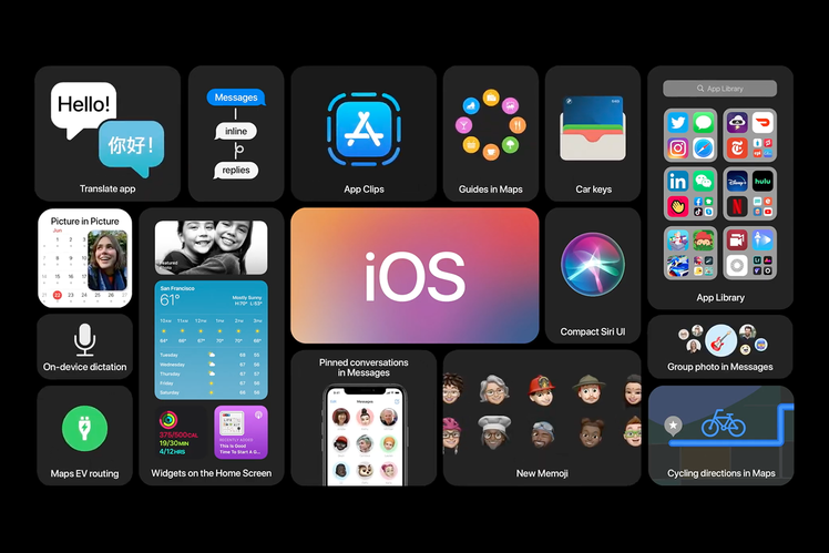 Apple announces Widgets and App Library for iOS 14 in 2020