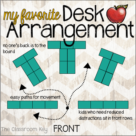My Favorite Desk Arrangement and other Back to School Wisdom