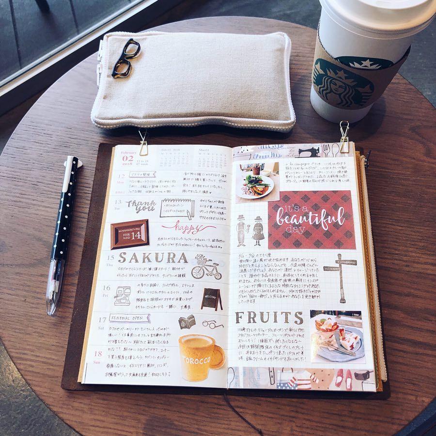 Pin By Vidalia On Traveler S Notebook Journal Stationary Travelers Notebook Notebook