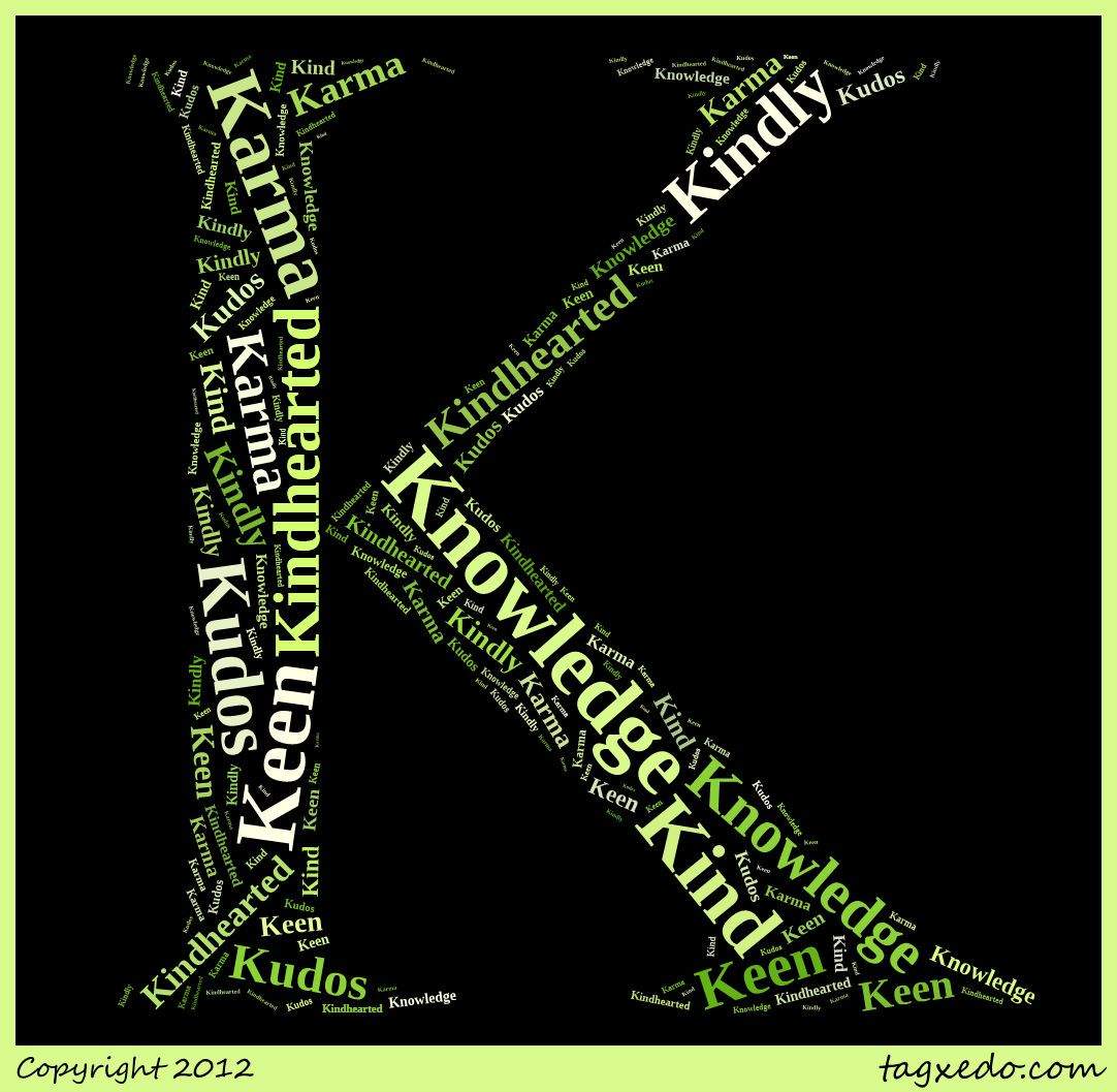 Positive Words That Start With K Items With The Letter K