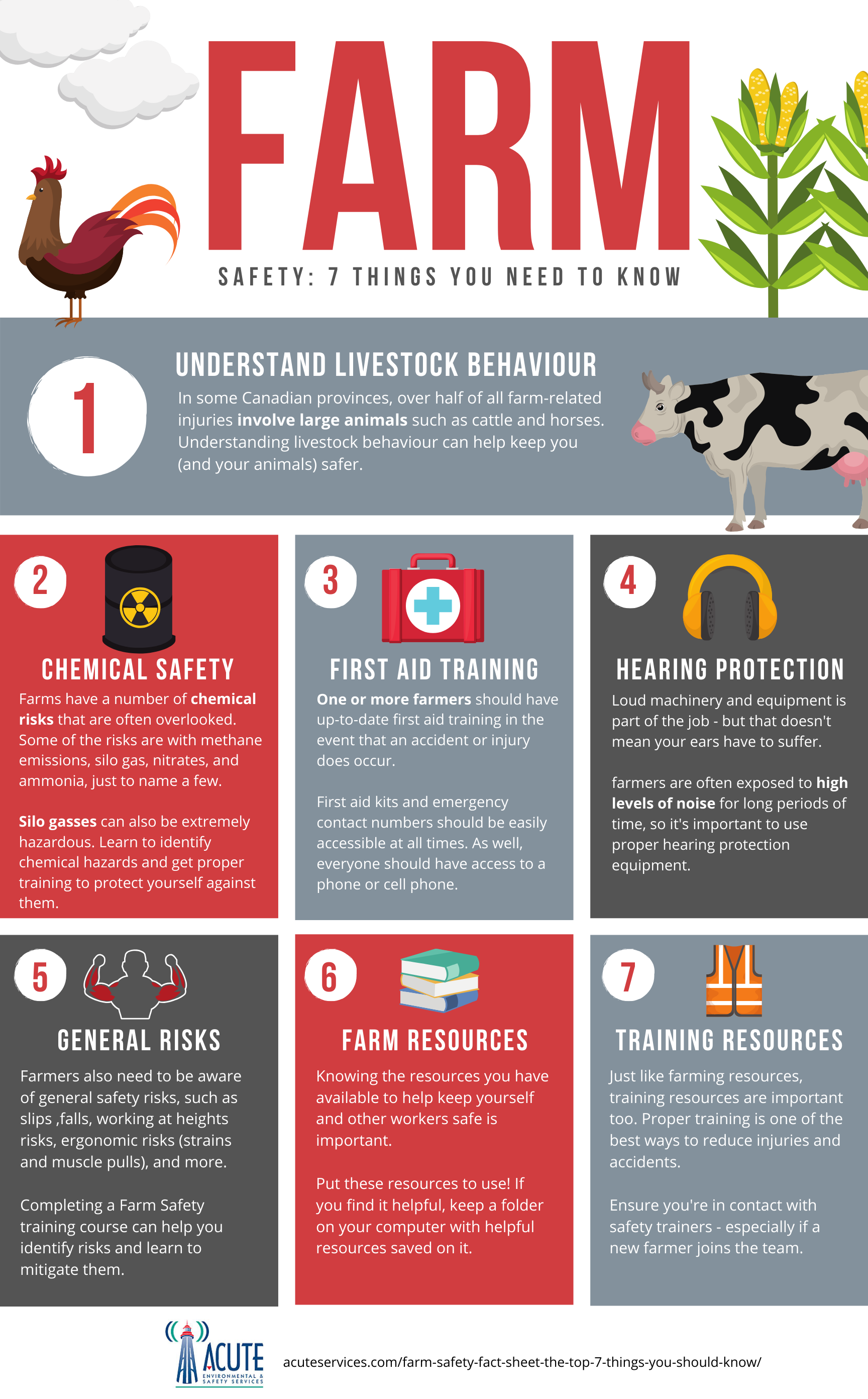 7 things you need to know about farm safety and