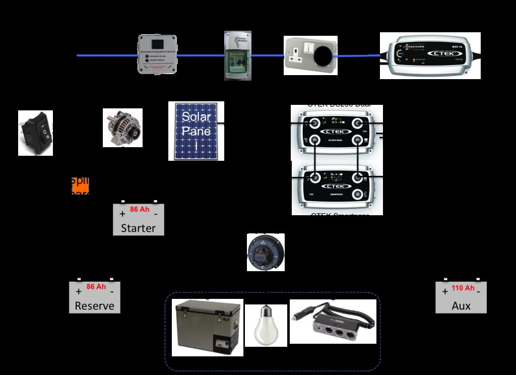 fog light wiring diagram batteries