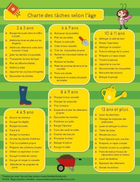 5 astuces pour inciter votre enfant à ranger sa chambre | ranger