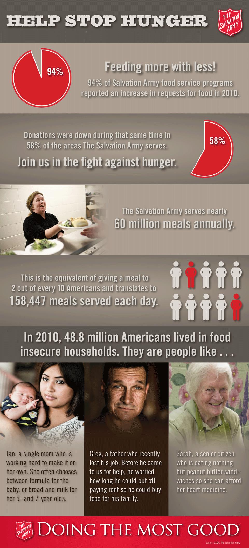 18 Salvation Army Infographics Ideas Salvation Army Salvation Infographic