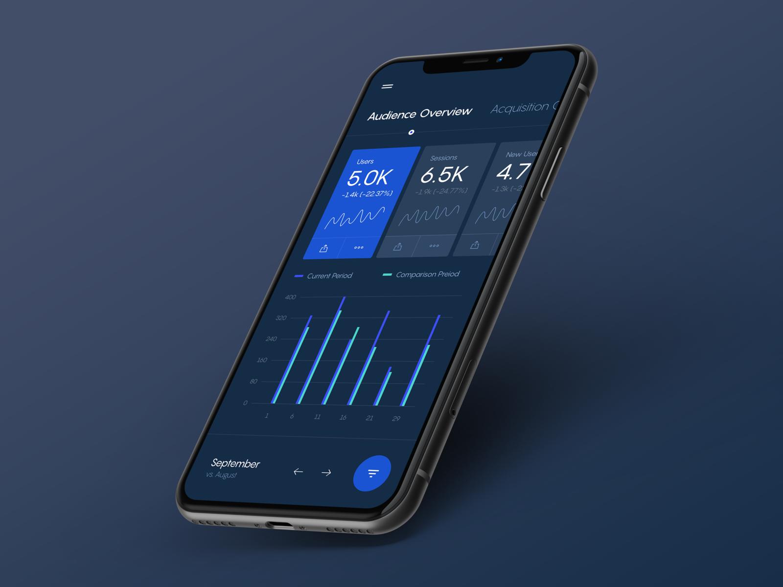 Analytics App Dark Mode Iphone Xr