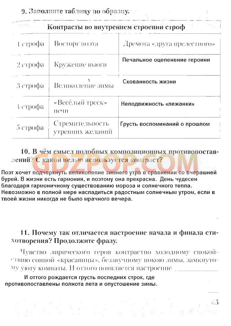 Спишу.ру информатику 8 класс босова рабочая тетрадь