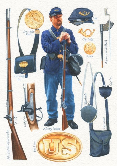 Brew Up American Civil War Civil War Artwork History War