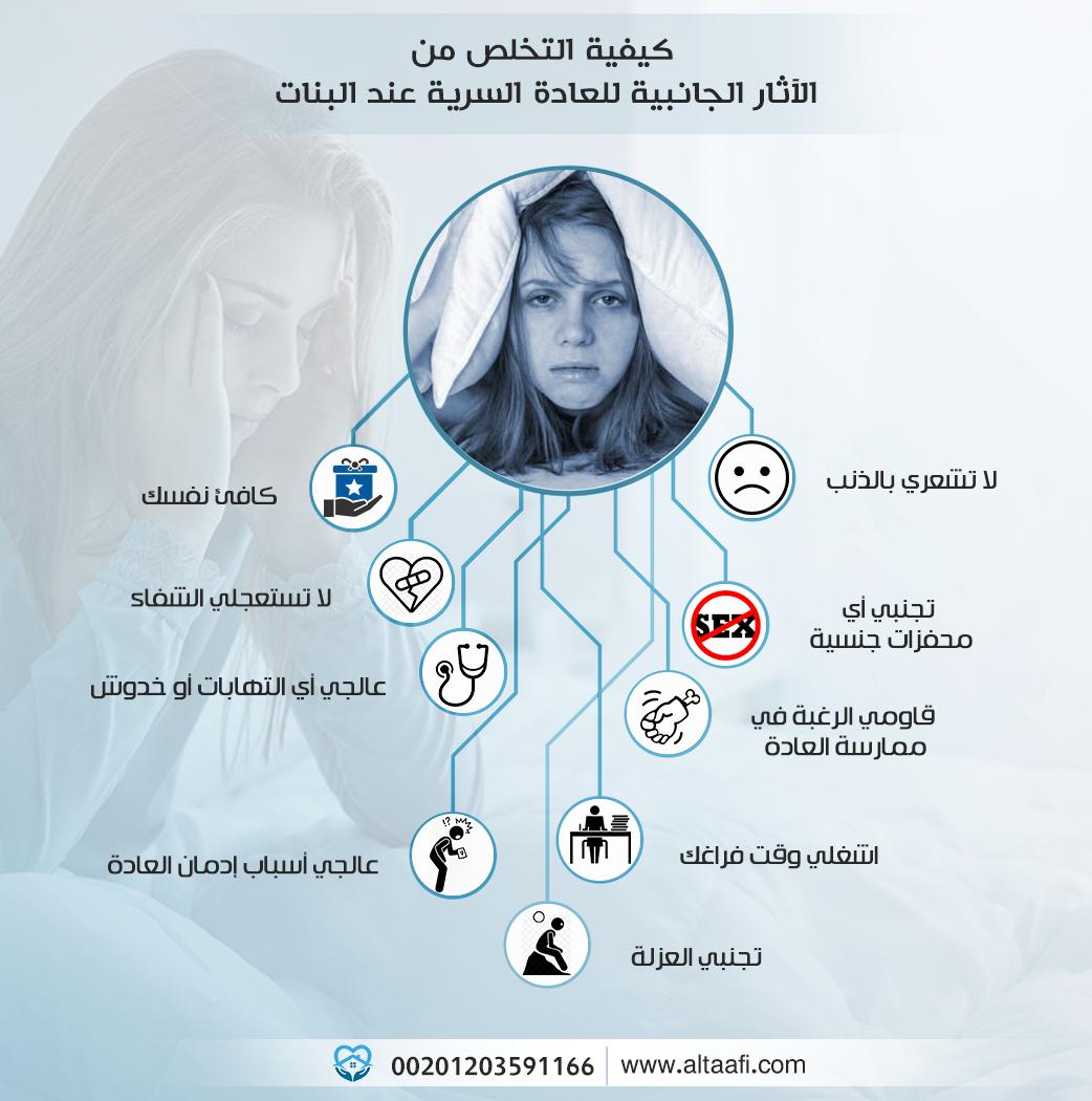 كيفية التخلص من الآثار الجانبية للعادة السرية عند البنات In 2021 Incoming Call Screenshot Movie Posters Movies
