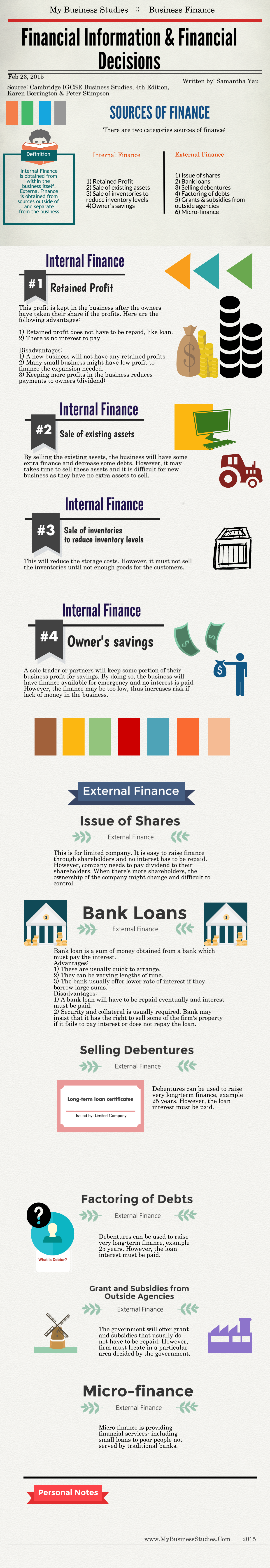 Sources of finance, IGCSE Business Studies,, Notes | Business ...