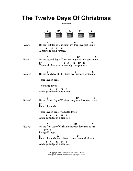 Twelve Days Of Christmas Notes.Christmas Carol The Twelve Days Of Christmas Sheet Music
