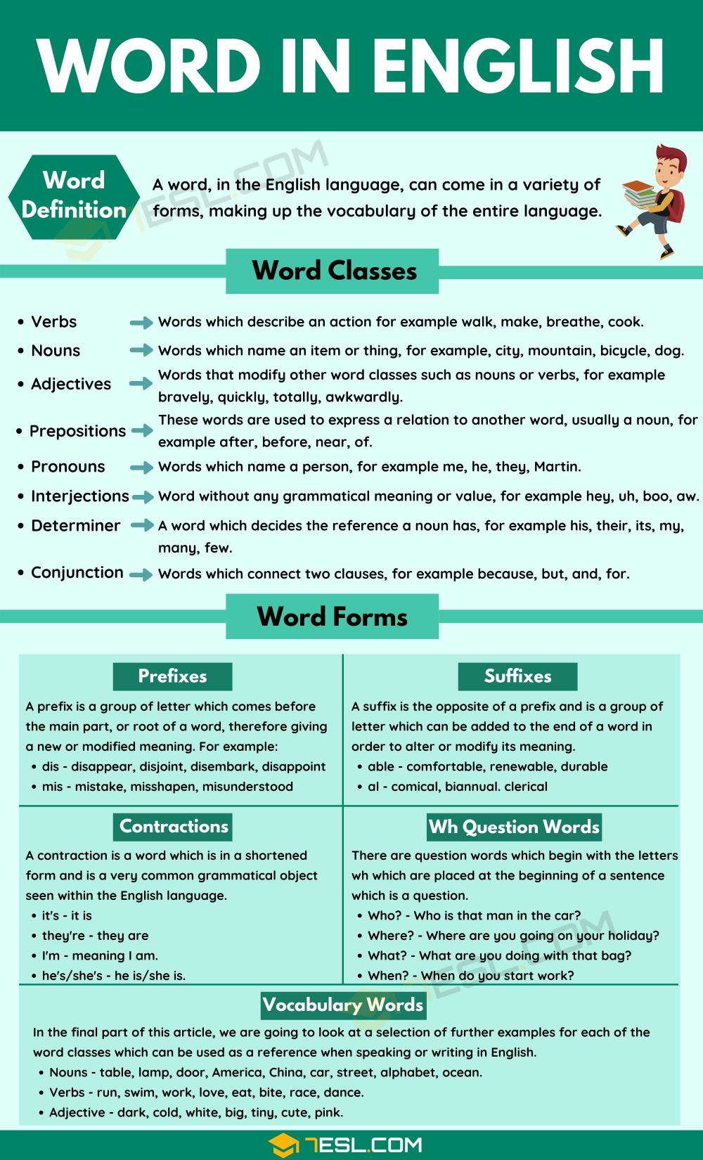 Words Definition Classes Formation And Forms Of Words 7 E S L English Vocabulary Words Learn English Words Learn English Vocabulary