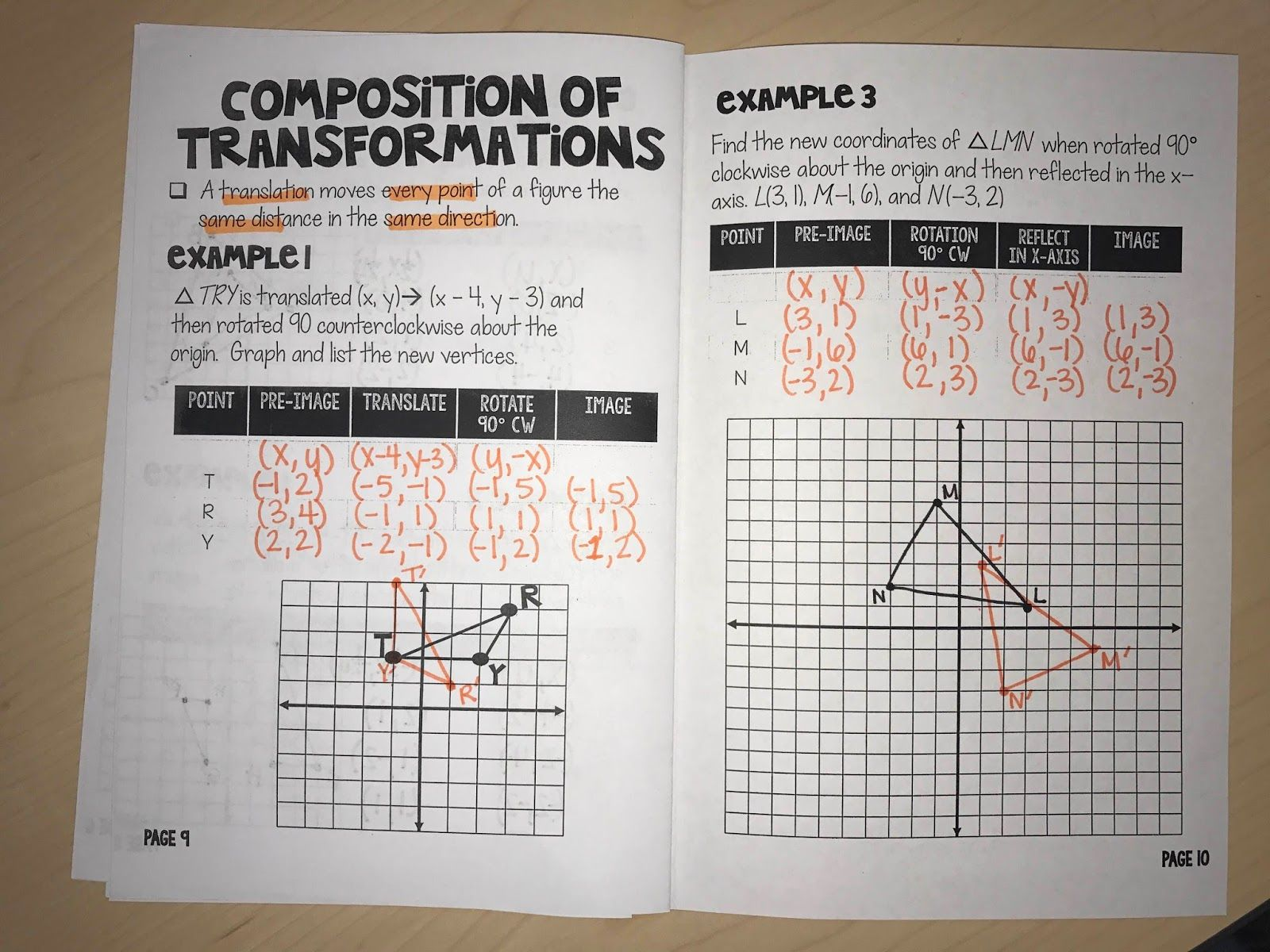 Book of Transformations on Coordinate Plane | Geometry
